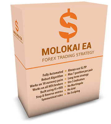 molokai-ea-software-box-1-358x400